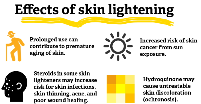 skin bleaching chemicals cancer