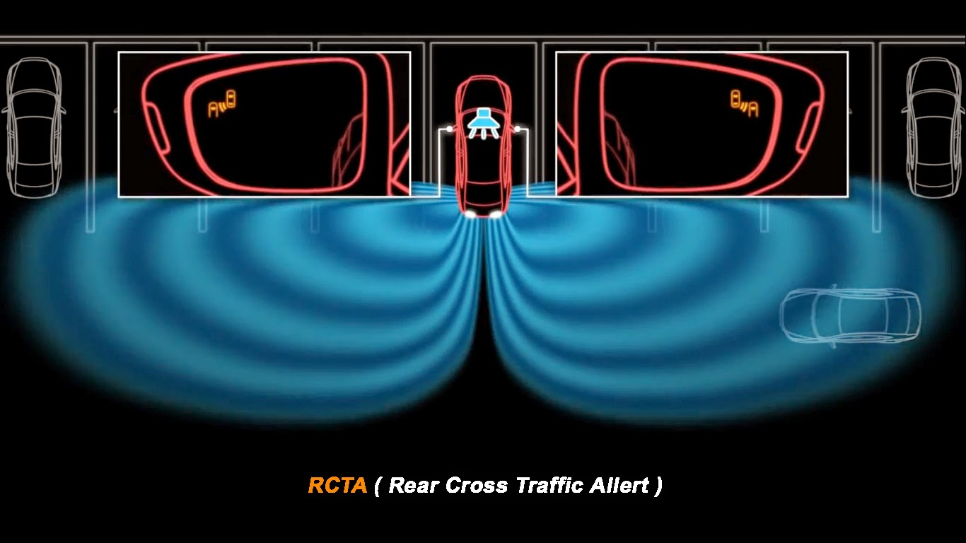 teknologi RCTA, Rear Cross Traffic Allert