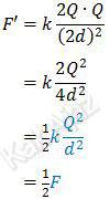 Gaya tolak-menolak antarmuatan dengan Q1=Q2 dan r=d