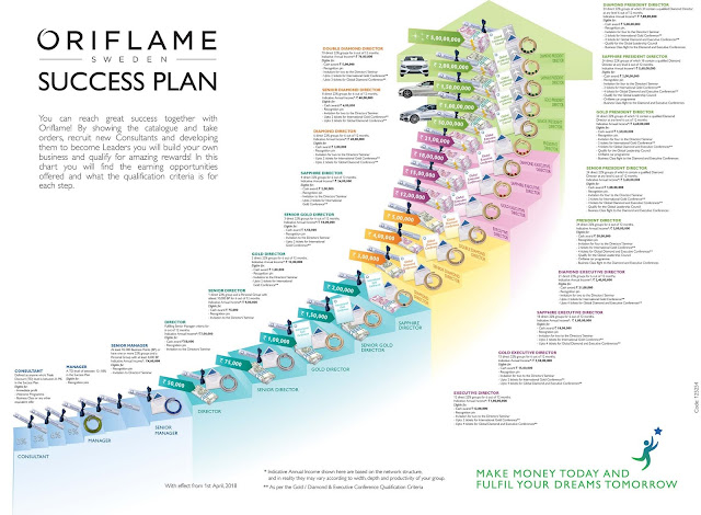 oriflame success plan