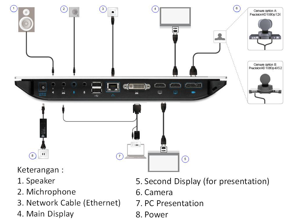Konka Led Lcd Tv 32f3000c Supra Stv furthermore Data hdpvr2plus Gaming together with Capacitor Wiring Diagram moreover Connect A DVD Player  VCR  And Digital Cable Box also Posting. on audio connection diagrams