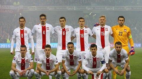 Đội hình chính thức của đội tuyển Ba Lan