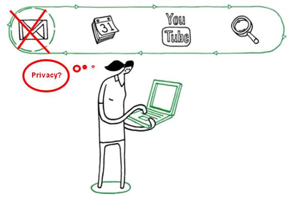 Không được sử dụng thông tin cá nhân trong UTM Code