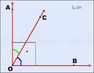 Quando a soma das medidas de dois ângulos dá 90°, eles são chamados de ângulos complementares
