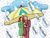 Asuransi - Pengertian, Manfaat dan Jenis
