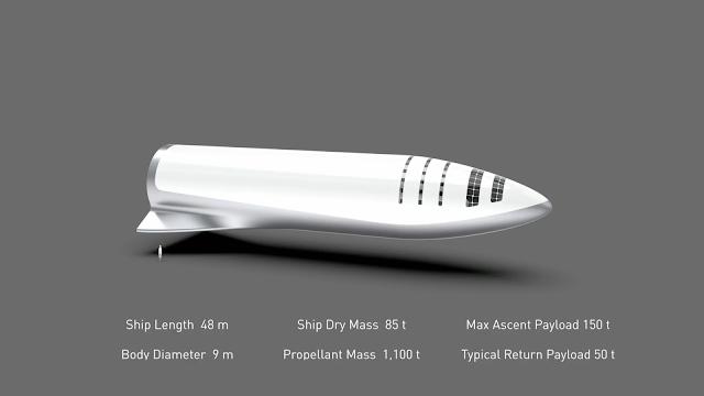 SpaceX BFR spaceship capacity