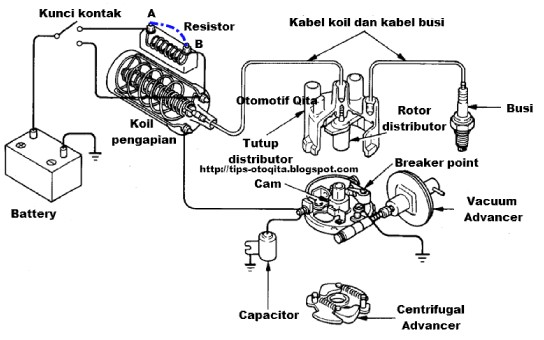[DIAGRAM] Wiring Diagram Mobil Listrik FULL Version HD