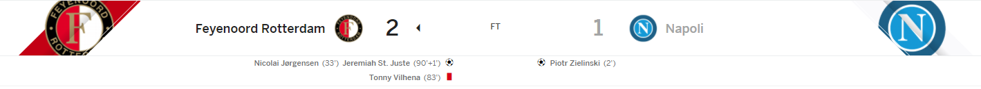 แทงบอลออนไลน์ ไฮไลท์ เหตุการณ์การแข่งขันระหว่าง เฟเยนูร์ด ร็อตเธอร์ดัม Vs นาโปลี