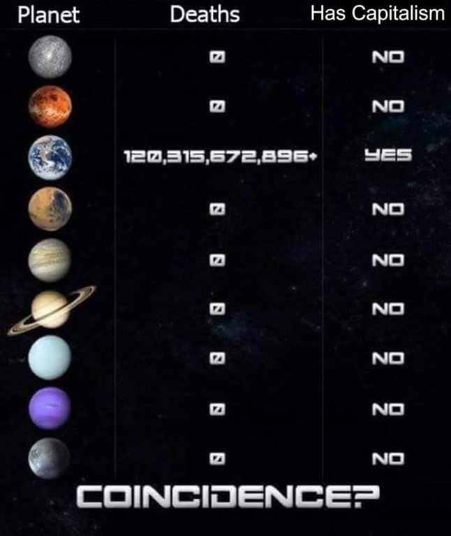 Capitalism on planets - Coincidence