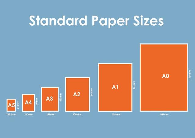 ukuran kertas a0 sampai a5
