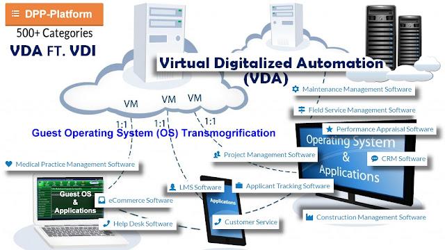 Virtua  Digitalized Automation Infrastructure:  VDA PRODUCTION