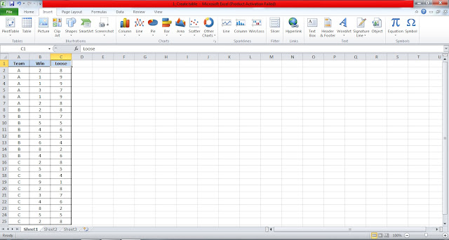 How to Use Pivot Table 1
