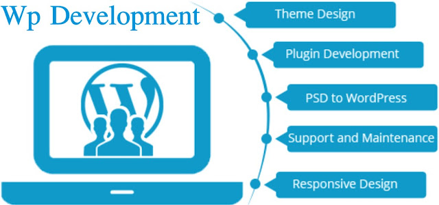 Professional WordPress Them development course Free download