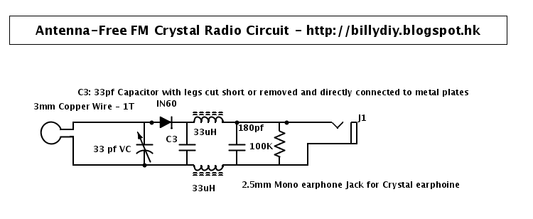 My first (hopefully working) Crystal Radio - The RadioBoard
