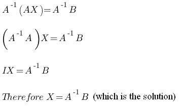 Matrix Inversion Method