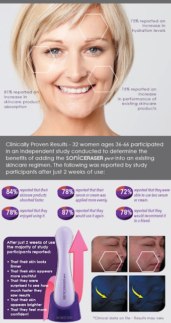 younger looking skin with the Michael Todd Beauty Soniceraser pro by barbies beauty bits