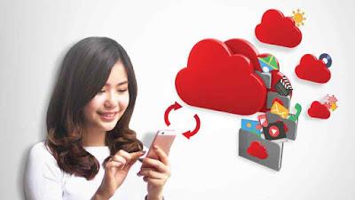 Apa Itu Paket CloudMax Telkomsel