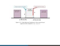 Cour 06-réglement-du-pos   LE REGLEMENT DU POS Découpage du site en zones homogènes Règlement particulier par zone homogène Règlement général Nature de l'occupation ou utilisation du sol par zone homogène Conditions d'occupation du sol par zone homogène.