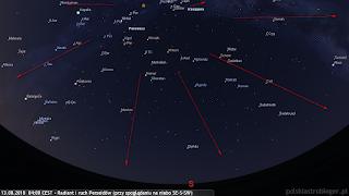 Radiant Perseidów i możliwe ich tory przy skierowaniu obserwatora ku wschodniej, południowej i południowo-zachodniej stronie nieba (13.08.2018, godz. 04:00 CEST).