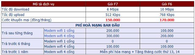 Lắp Đặt Wifi Fpt Miễn Phí Tại Phường Hương Thủy, Huế 1