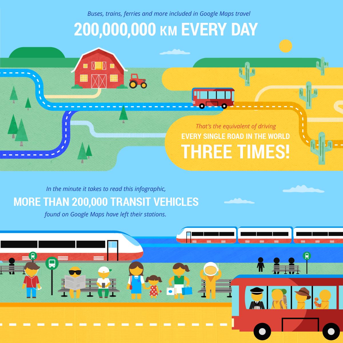 Infographie de Google Transit