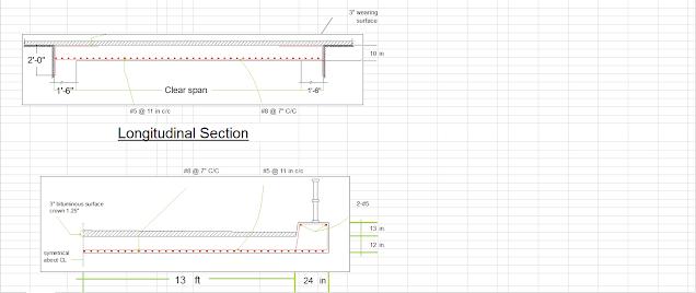 Slab Bridge Design Spreadsheet Download Free
