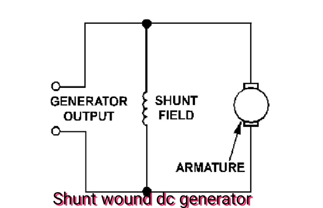 Electrical Exams MCQ
