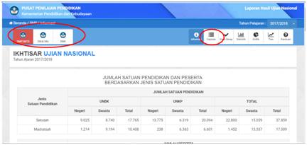 Cara Melihat Nilai Ujian Nasional (UN) secara online
