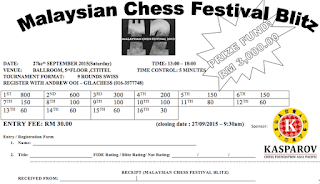 Malaysian Chess Festival Blitz