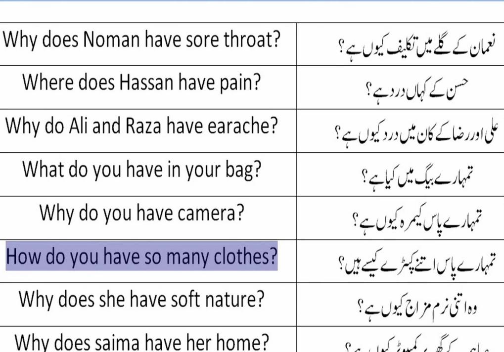 flirting meaning in arabic english language meaning urdu