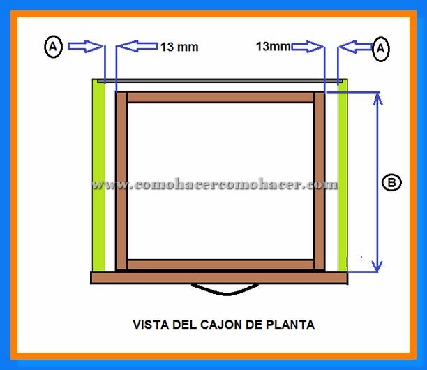Cu00f3mo hacer cajones para muebles de cocina : Web del Bricolaje Diseu00f1o ...