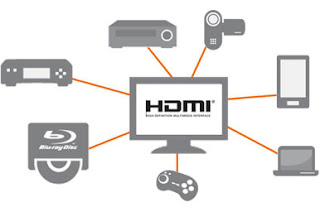 Sejarah dan perkembangan tehnoologi HDMi