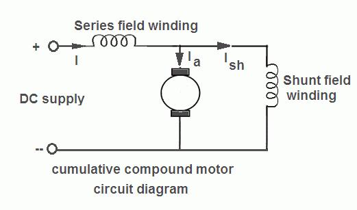 Image result for transparent png Compound motor