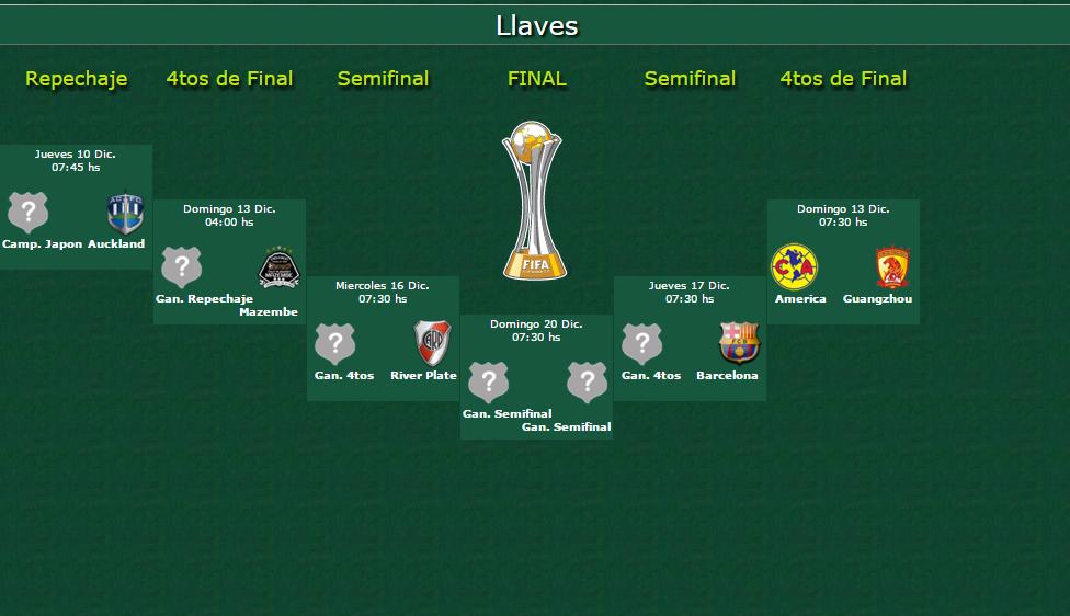 Calendario Mundial Clubes.Calendario Mundial De Clubes 2015 Apuntes De Futbol