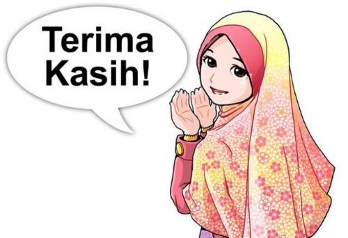 Kartun Muslimah Cantik Comel^^ Berhijab 2017