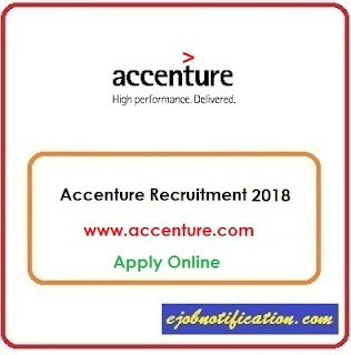Accenture Hiring Cobal jobs in Hyderabad Apply Online 2018