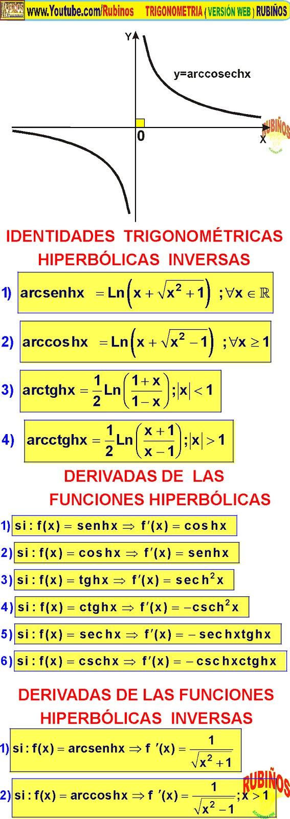 Hiperbolicas pdf funciones