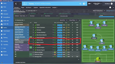 Download Football Manager 2015 Game Setup