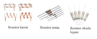 jenis jenis resistor berdasarkan bahannya
