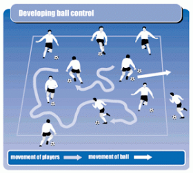 Informasi Terbaru: Teknik Dasar Permainan Sepak Bola