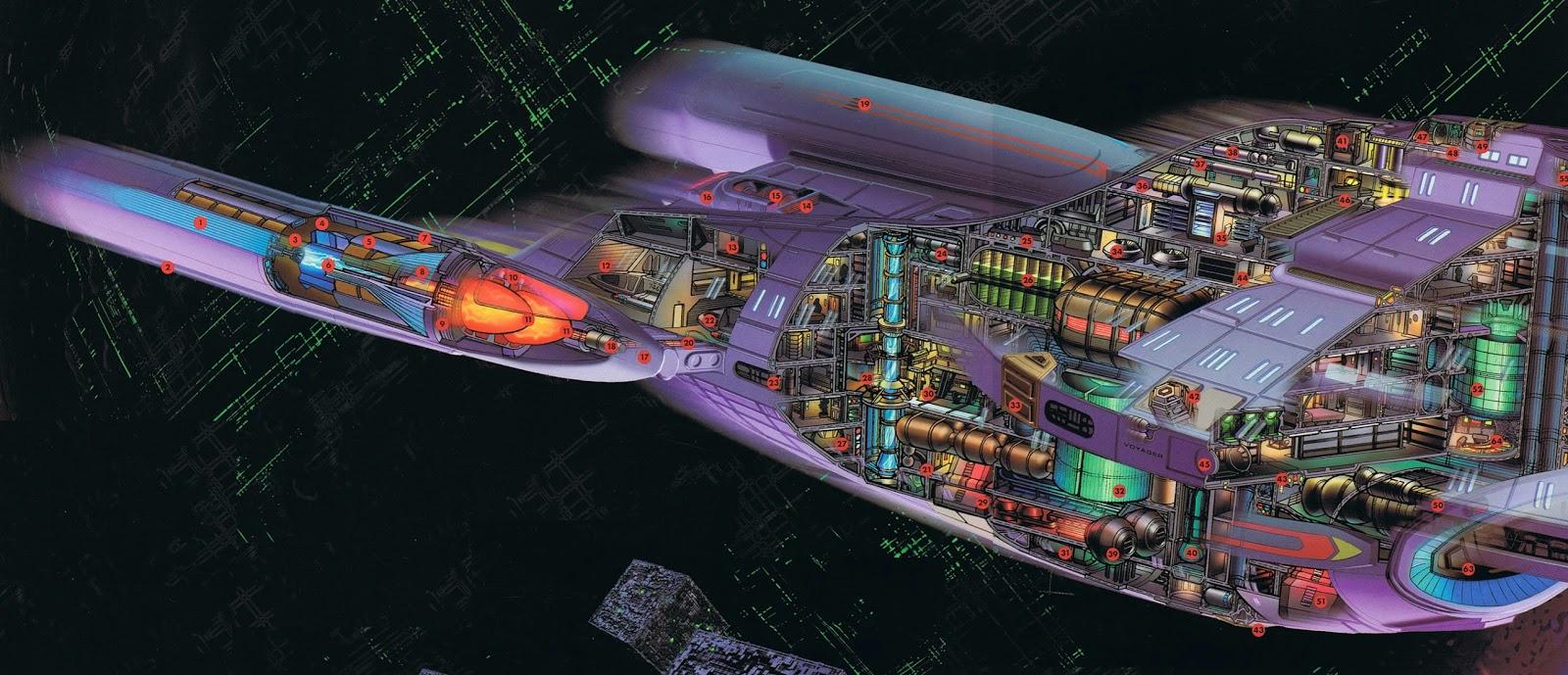 Guia De Naves Estelares Voyager Corte Esquem 225 Tico