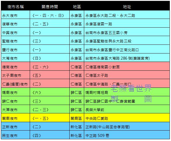 台南夜市時間表02