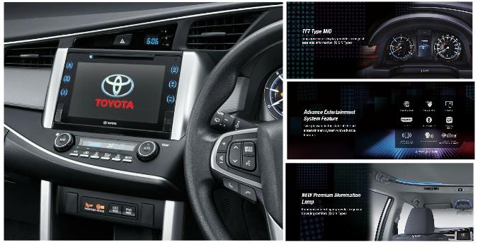 Suspensi All New Kijang Innova Toyota Yaris Trd 2015 Harga Kelebihan Dan Kekurangan Autoexpose Desain Dasboard Baru Yang Memiliki Penempatan Tombol Navigasi Lebih User Friendly Sementara Fiturnya Juga Tidak Main