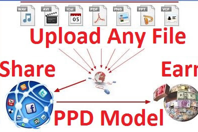 what is ppd site ? earn dollars through your social media