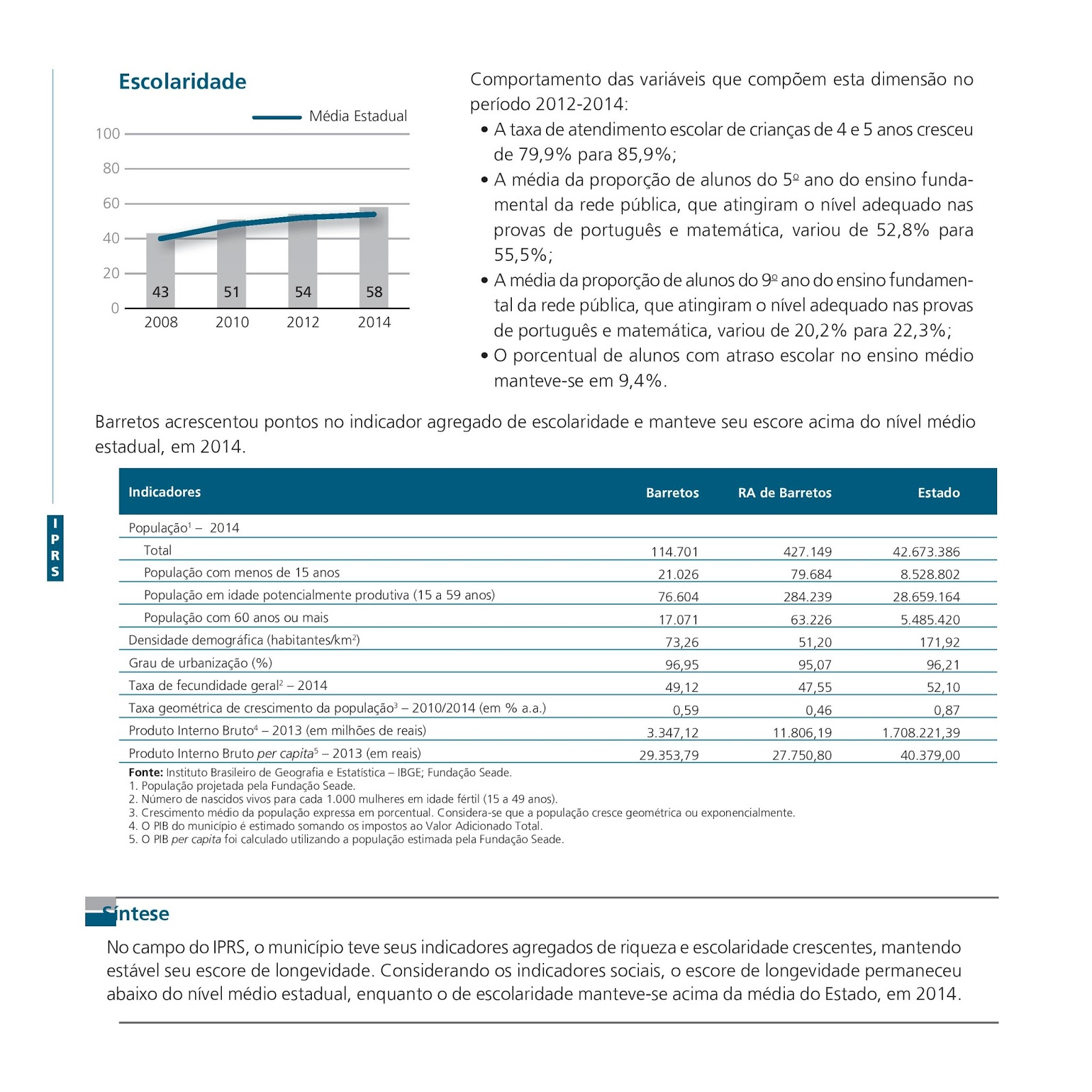 IPRS Barretos 2014 - Pag.2