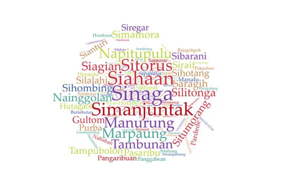 Daftar Lengkap Marga Batak, Angkola, Karo, Mandailing, Pakpak, Simalungun, dan Toba.