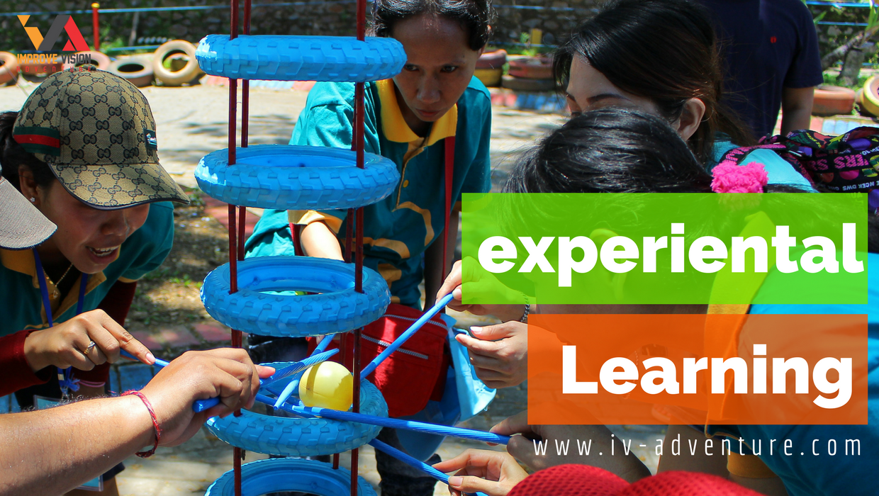 Outbound Pacet - Sejarah Experiental Learning