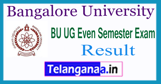 Bangalore University UG 2nd 4th 6th Semester Result 2017