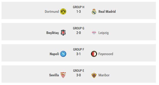 نتائج مباريات دوري أبطال أوروبا اليوم الثلاثاء 26-9-2017