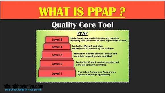 PPAP | What is PPAP (Production Part Approval Process)?